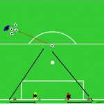 Velocità con pallone