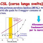 fisio CC