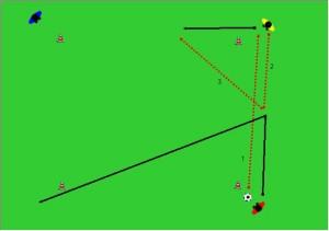 quadrato 3 giocatori 2