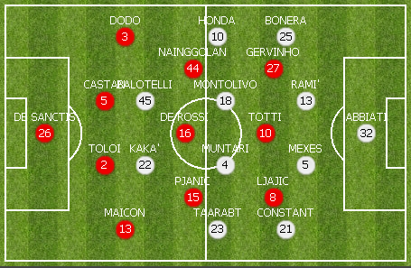 Roma - Milan disp