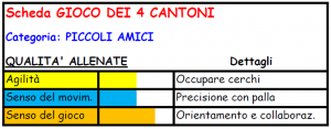 4 cantoni