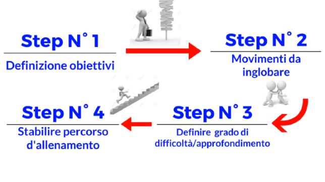 infografica-percorso