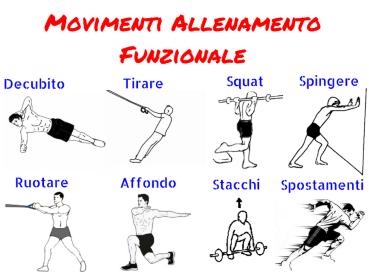 movimenti allenamento funzionale