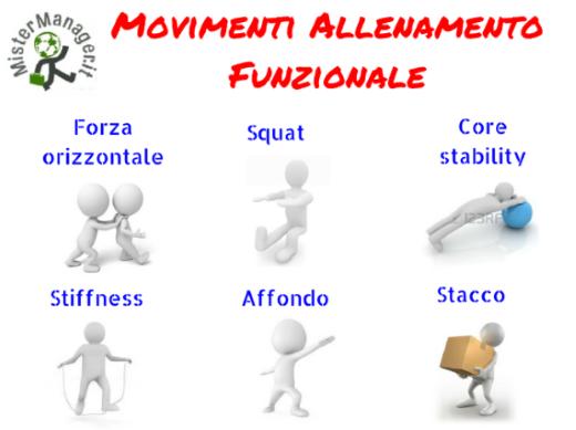 allenamento funzionale