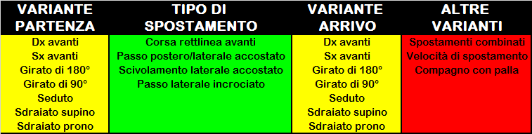tabela-excel-con-varianti