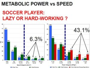 potenza metabolica calcio
