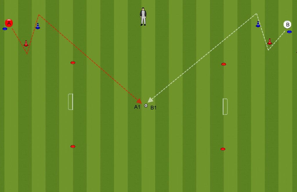 1 vs 1 con poretezione della palla