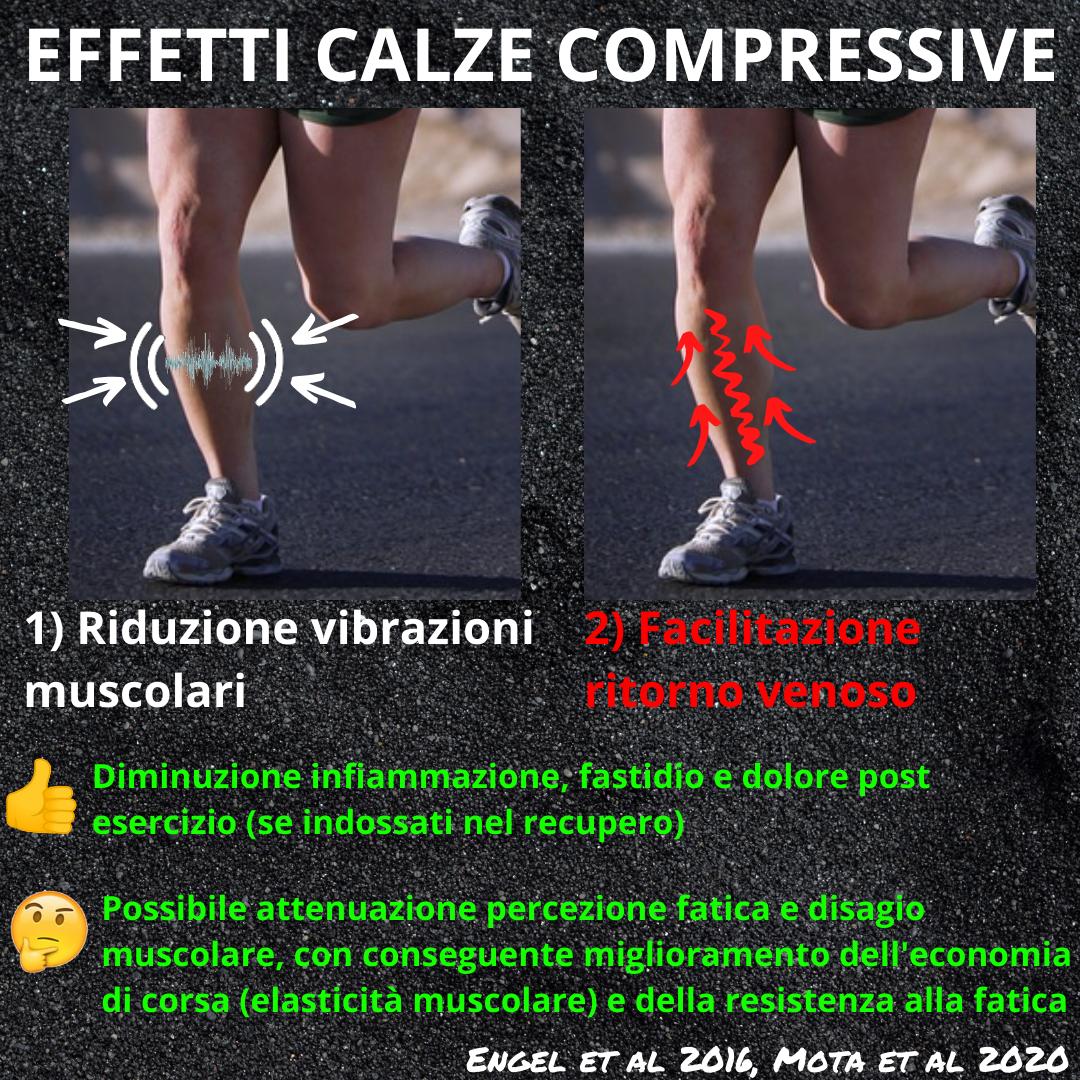 calze compressive effetti