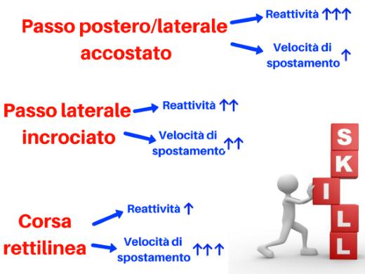 infografica-dei-3-passi