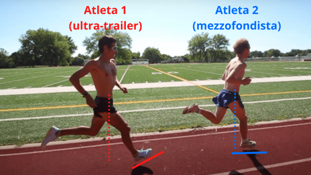 migliorare tecnica di corsa
