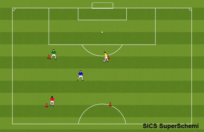 Tecnica calcio esercizi