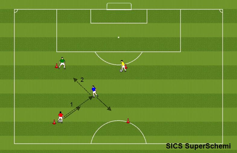Trasmissione palla calcio esercizio
