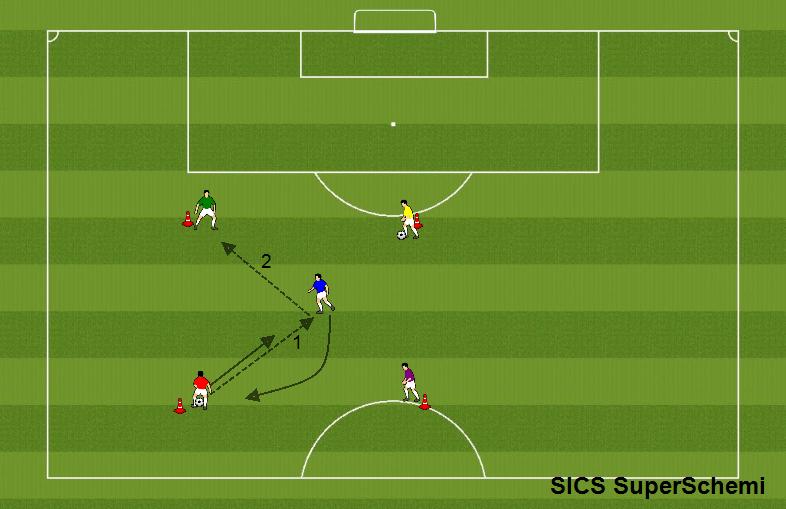 tecnica individuale calcio esercizi
